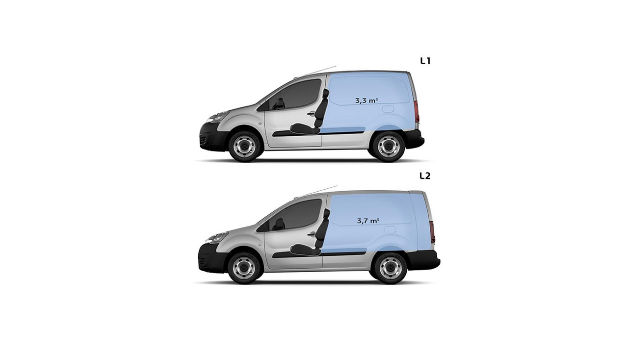 /image/33/0/peugeot-partner-techinfo-03.101409.139330.jpg