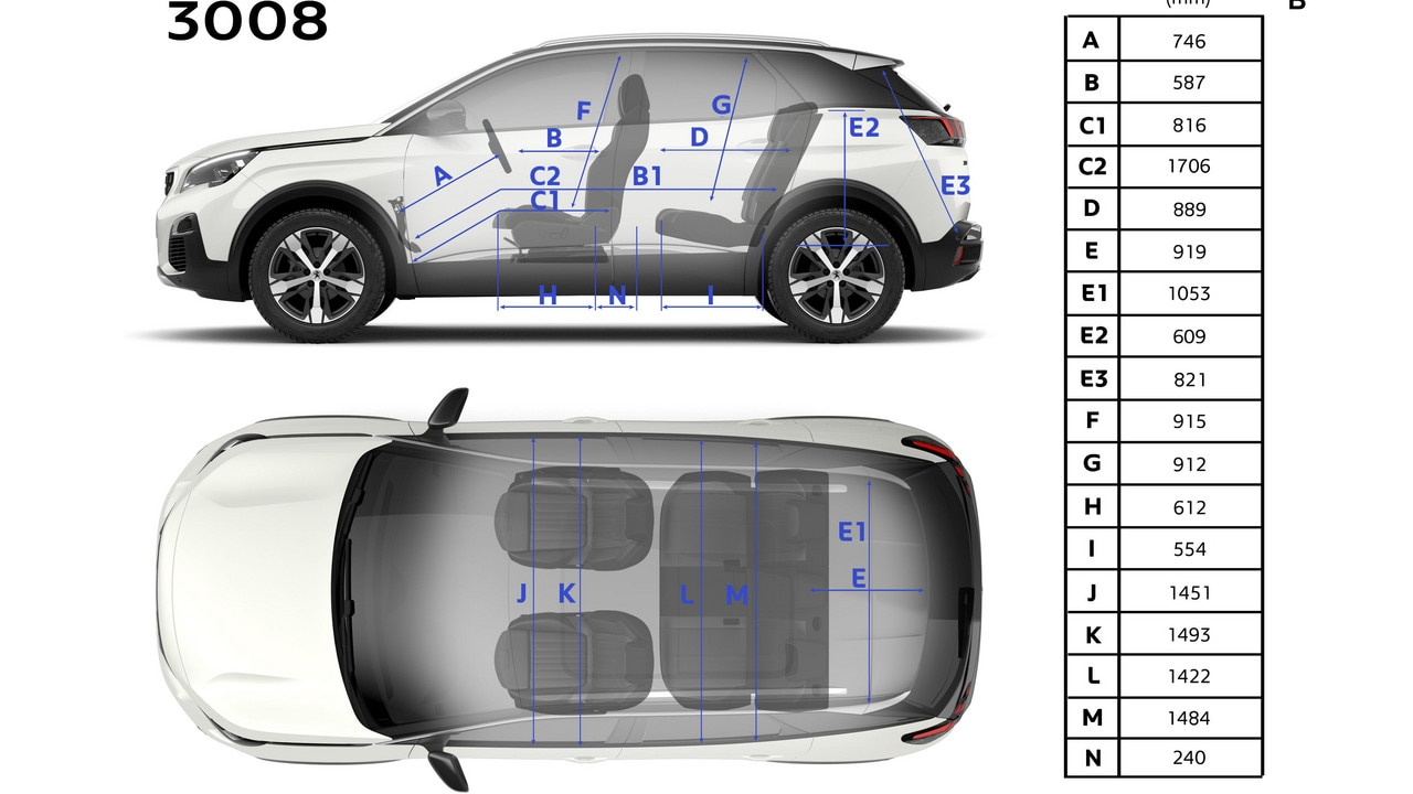 nouveau suv peugeot 3008 informations techniques car of the year 2017. Black Bedroom Furniture Sets. Home Design Ideas